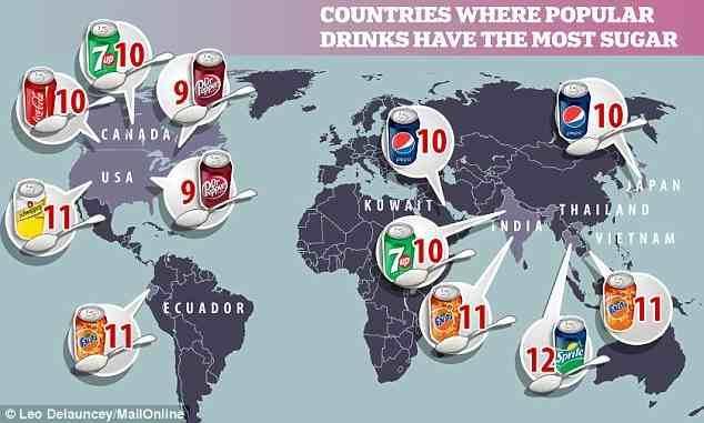 هل تختلف كمية السكر في المشروبات الغازية من دولة لأخرى حول العالم؟